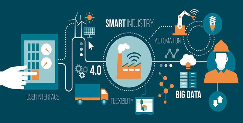 迈向工业4.0